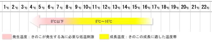 118_grow.jpg
