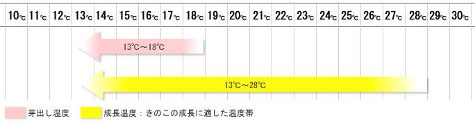 702_grow.jpg
