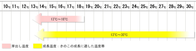 706_grow.jpg