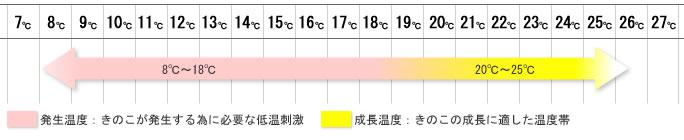 kuritake_grow.jpg
